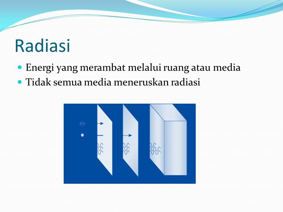 Radiasi Energi yang merambat melalui ruang atau media