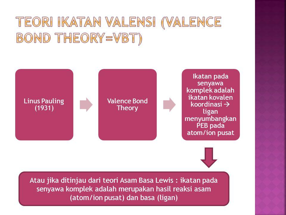 TEORI IKATAN VALENSI (VALENCE BOND THEORY=VBT)