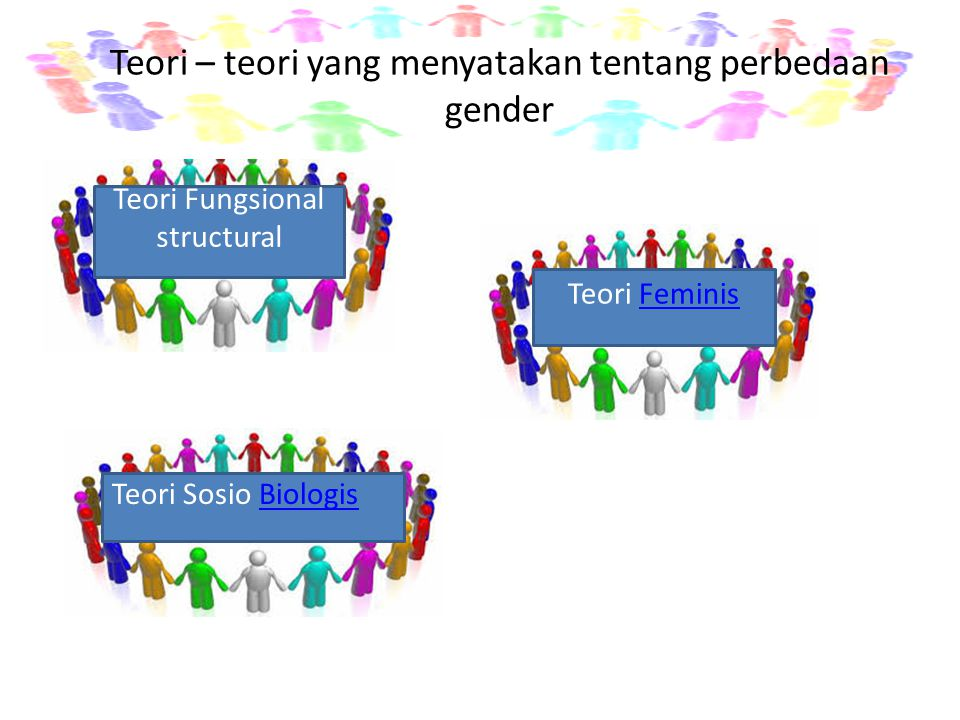 Teori – teori yang menyatakan tentang perbedaan gender