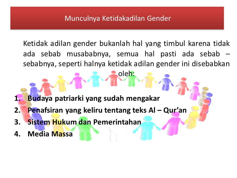 Munculnya Ketidakadilan Gender