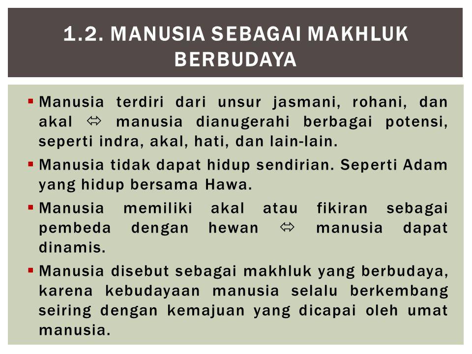 1.2. MANUSIA SEBAGAI MAKHLUK BERBUDAYA