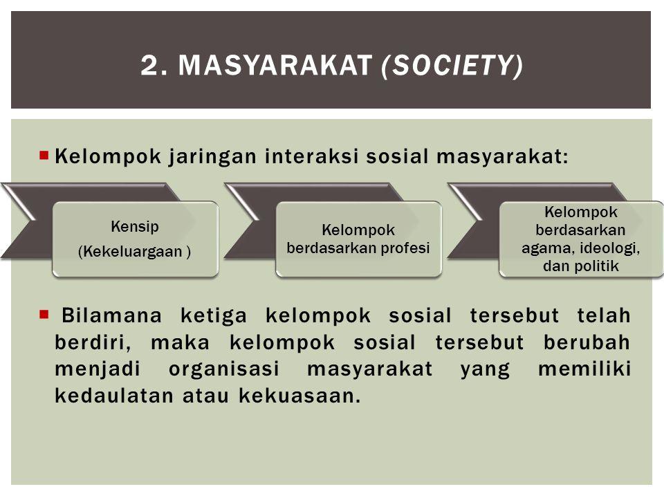 2. Masyarakat (SOCIETY) Kelompok jaringan interaksi sosial masyarakat: