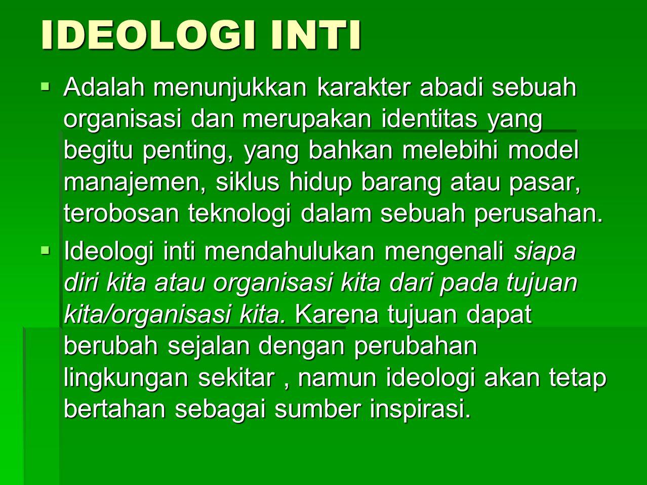 IDEOLOGI INTI