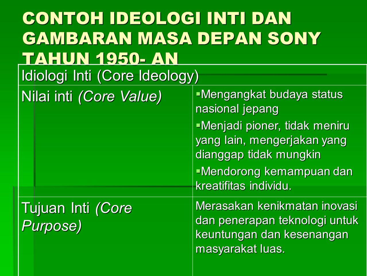 CONTOH IDEOLOGI INTI DAN GAMBARAN MASA DEPAN SONY TAHUN 1950- AN