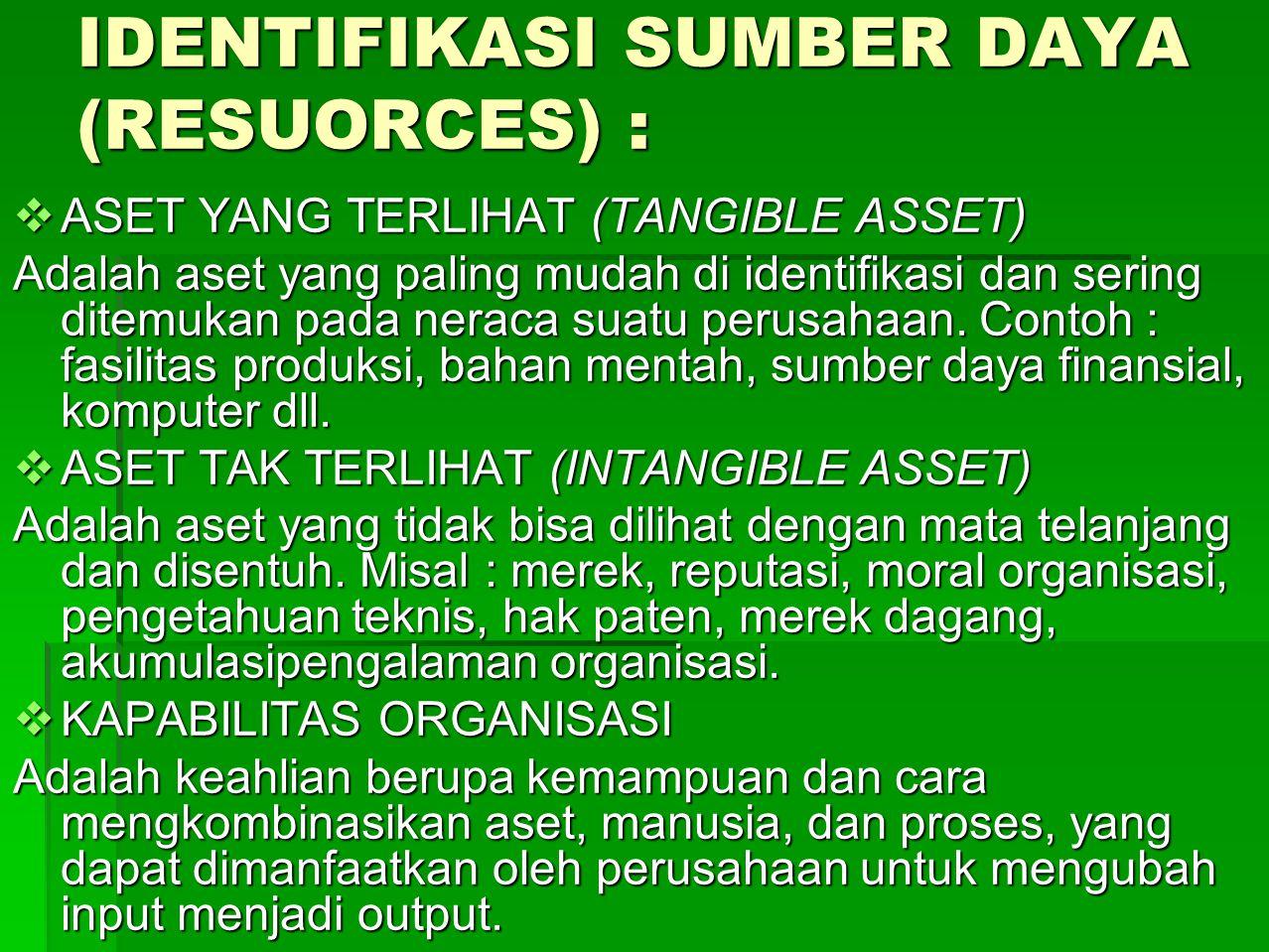 IDENTIFIKASI SUMBER DAYA (RESUORCES) :