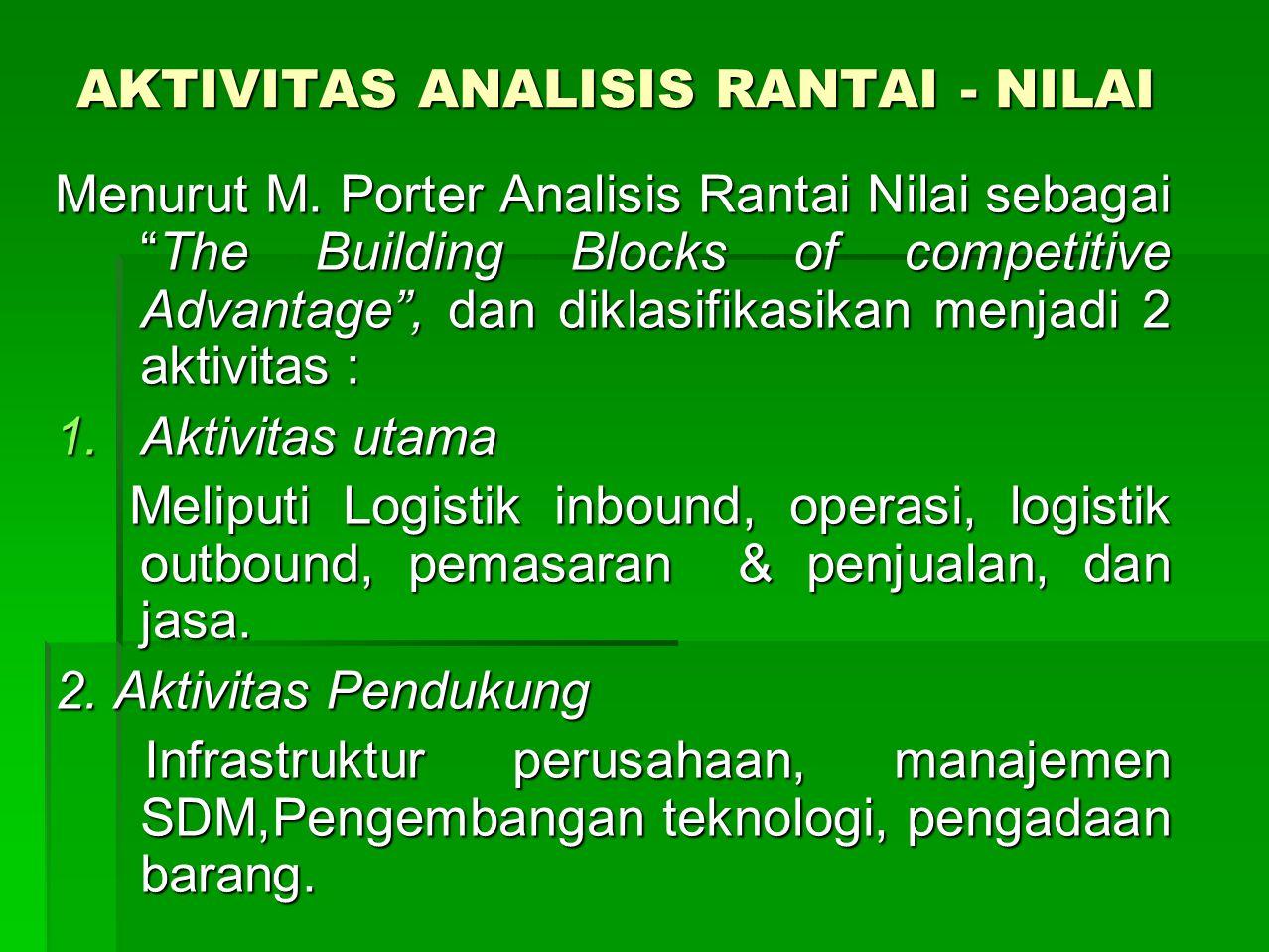 AKTIVITAS ANALISIS RANTAI - NILAI