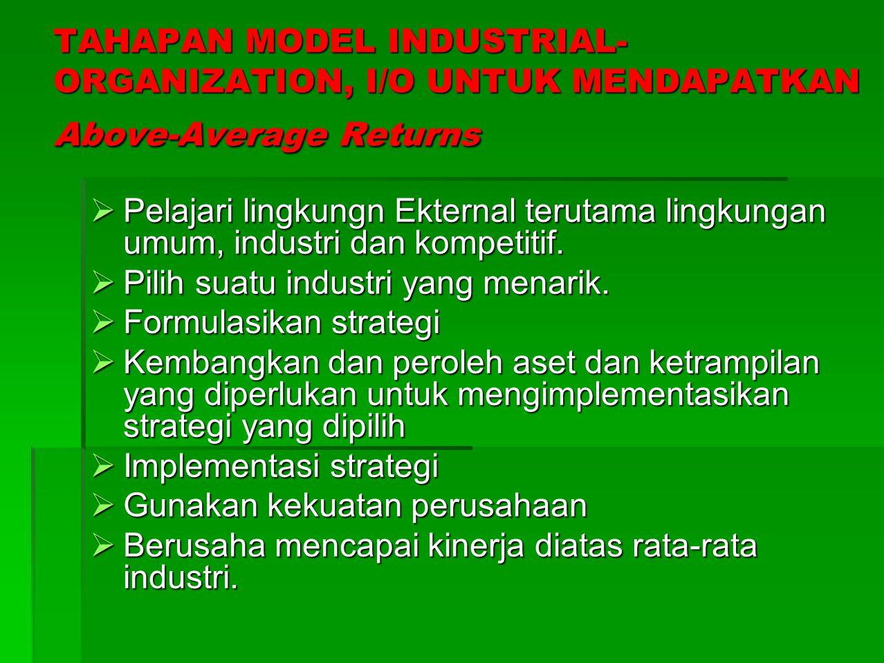 TAHAPAN MODEL INDUSTRIAL-ORGANIZATION, I/O UNTUK MENDAPATKAN Above-Average Returns