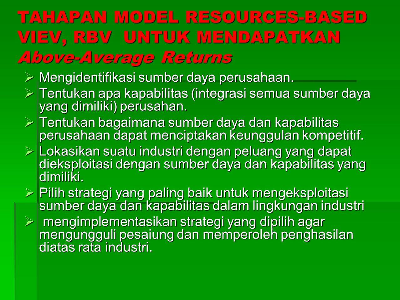 TAHAPAN MODEL RESOURCES-BASED VIEV, RBV UNTUK MENDAPATKAN Above-Average Returns