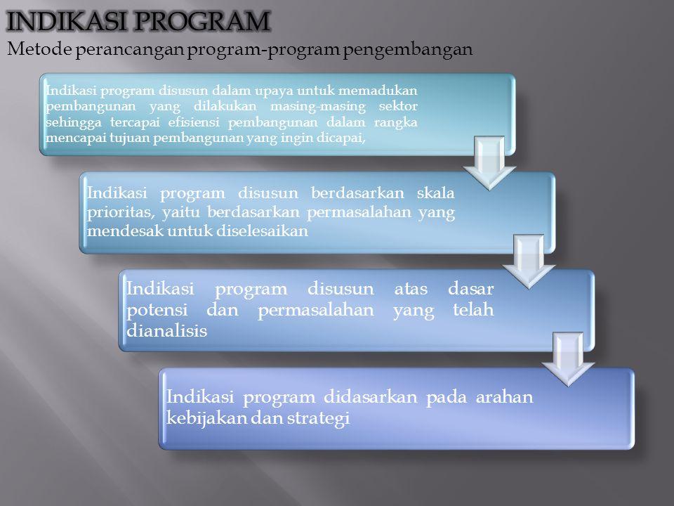 INDIKASI PROGRAM Metode perancangan program-program pengembangan