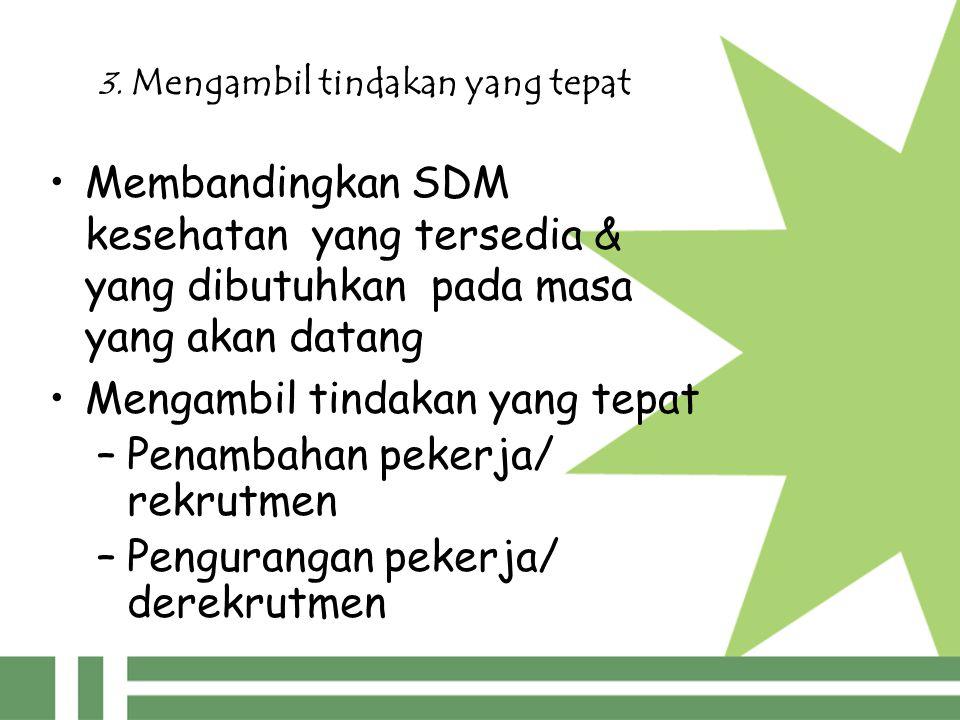 3. Mengambil tindakan yang tepat