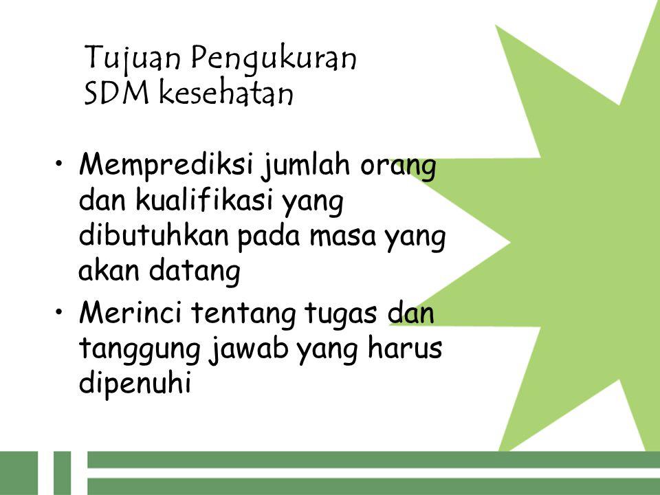 Tujuan Pengukuran SDM kesehatan