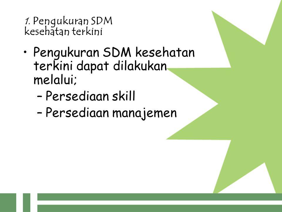 1. Pengukuran SDM kesehatan terkini