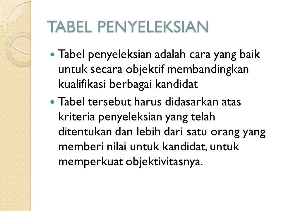 TABEL PENYELEKSIAN Tabel penyeleksian adalah cara yang baik untuk secara objektif membandingkan kualifikasi berbagai kandidat.
