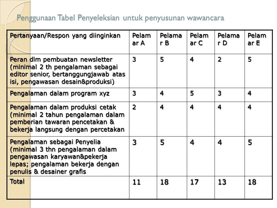 Penggunaan Tabel Penyeleksian untuk penyusunan wawancara
