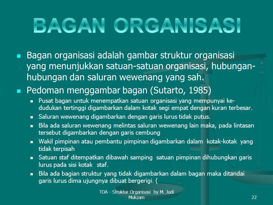 TOA - Struktur Organisasi by M. Judi Mukzam