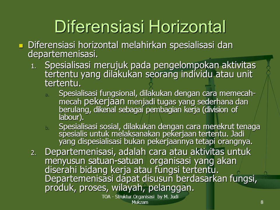 Diferensiasi Horizontal
