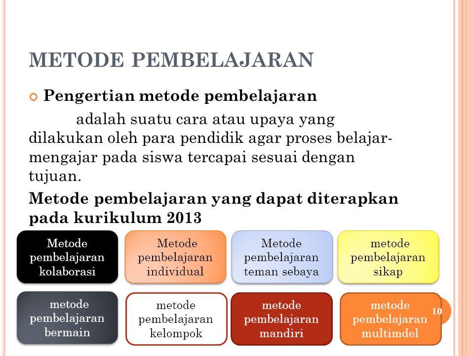 METODE PEMBELAJARAN Pengertian metode pembelajaran