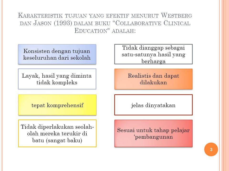 Karakteristik tujuan yang efektif menurut Westberg dan Jason (1993) dalam buku Collaborative Clinical Education adalah: