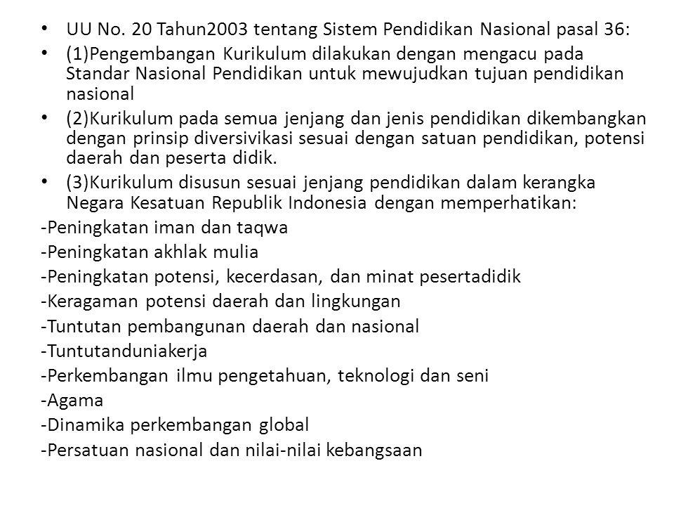 UU No. 20 Tahun2003 tentang Sistem Pendidikan Nasional pasal 36: