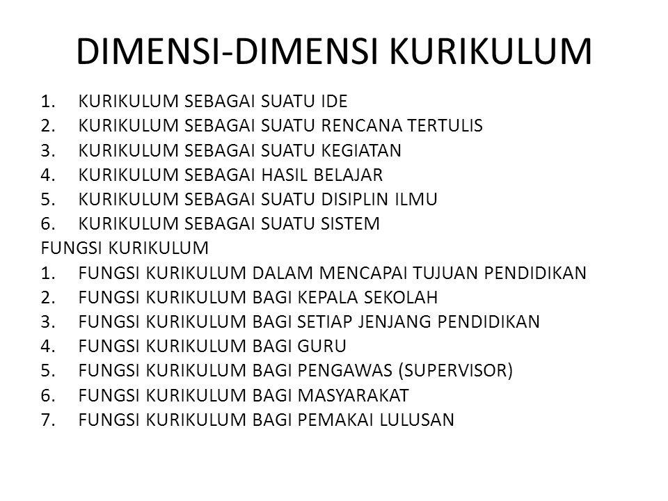 DIMENSI-DIMENSI KURIKULUM