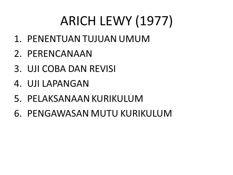 ARICH LEWY (1977) PENENTUAN TUJUAN UMUM PERENCANAAN