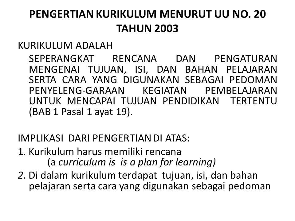 PENGERTIAN KURIKULUM MENURUT UU NO. 20 TAHUN 2003
