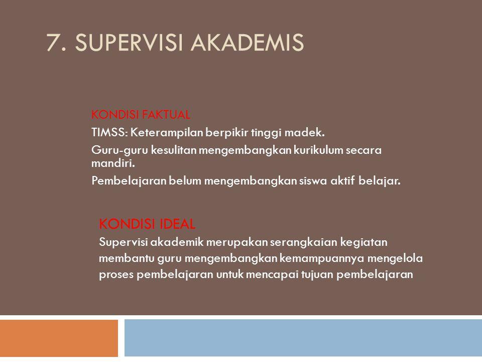 7. Supervisi Akademis KONDISI IDEAL KONDISI FAKTUAL