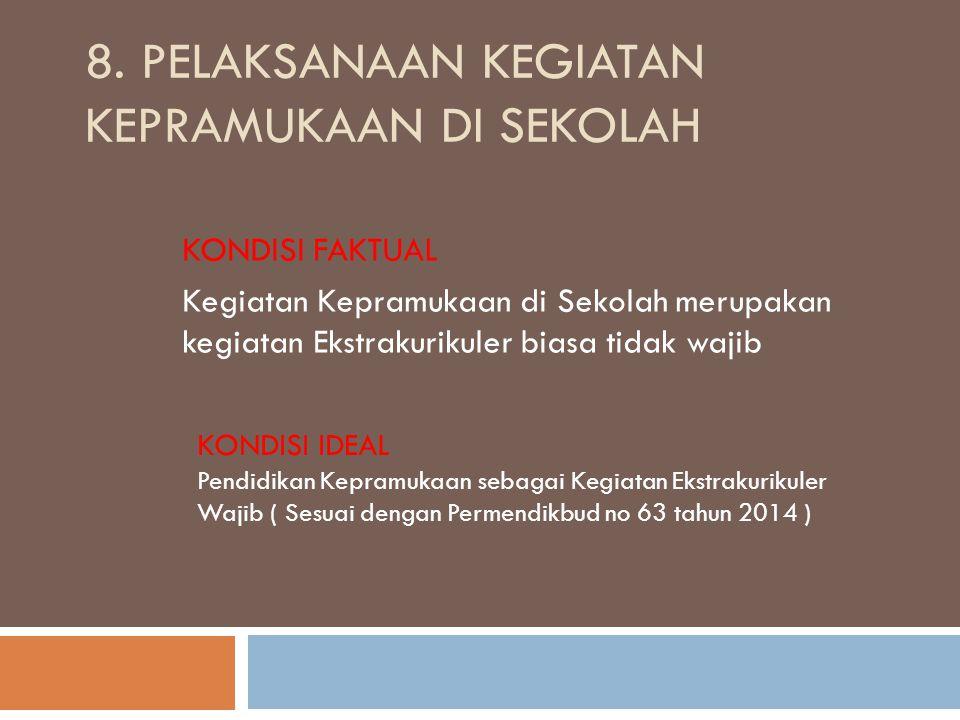 8. Pelaksanaan Kegiatan Kepramukaan di Sekolah