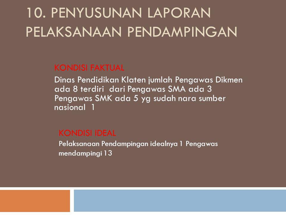 10. Penyusunan Laporan Pelaksanaan Pendampingan