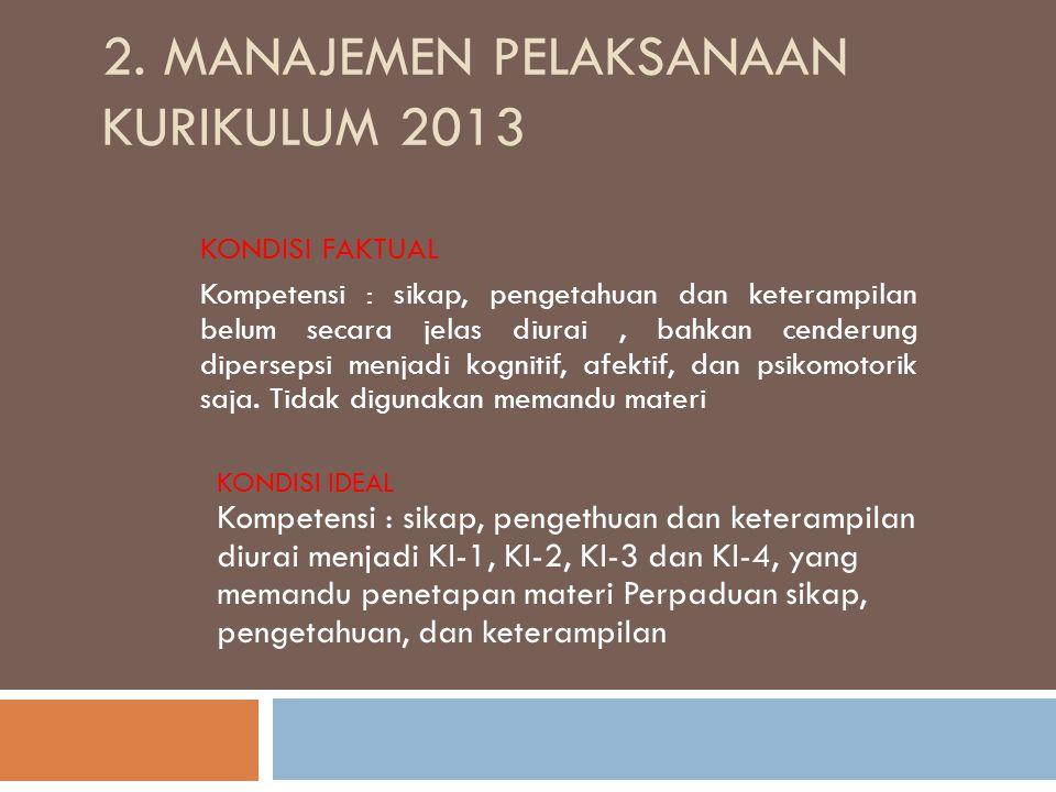 2. Manajemen Pelaksanaan Kurikulum 2013
