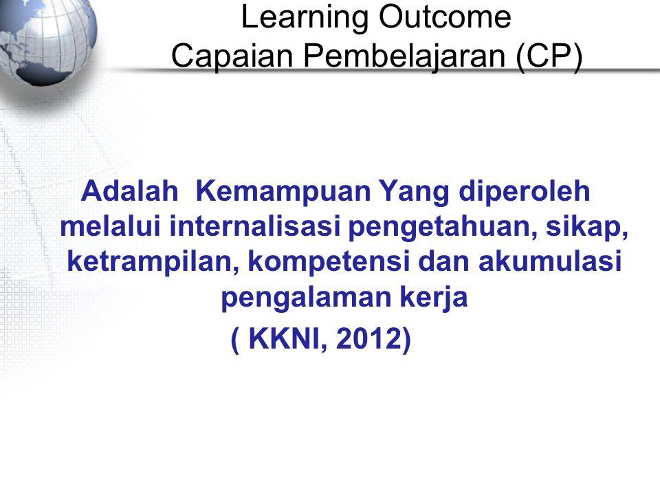 Learning Outcome Capaian Pembelajaran (CP)