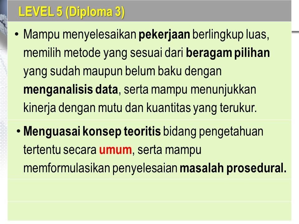 LEVEL 5 (Diploma 3)