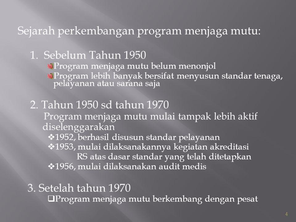 Sejarah perkembangan program menjaga mutu: