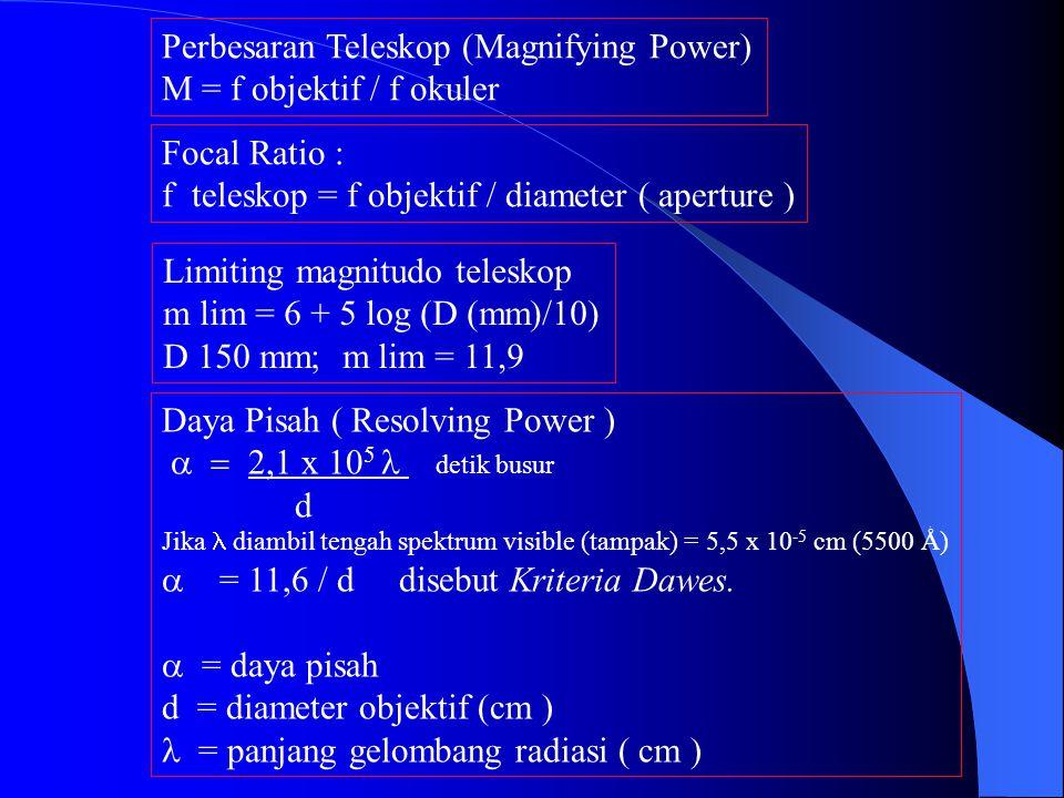 Perbesaran Teleskop (Magnifying Power) M = f objektif / f okuler