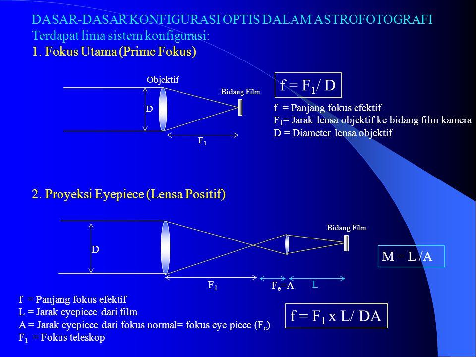 DASAR-DASAR KONFIGURASI OPTIS DALAM ASTROFOTOGRAFI