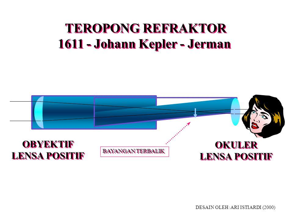 1611 - Johann Kepler - Jerman
