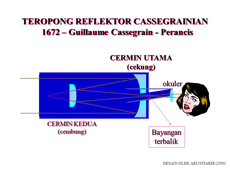 TEROPONG REFLEKTOR CASSEGRAINIAN