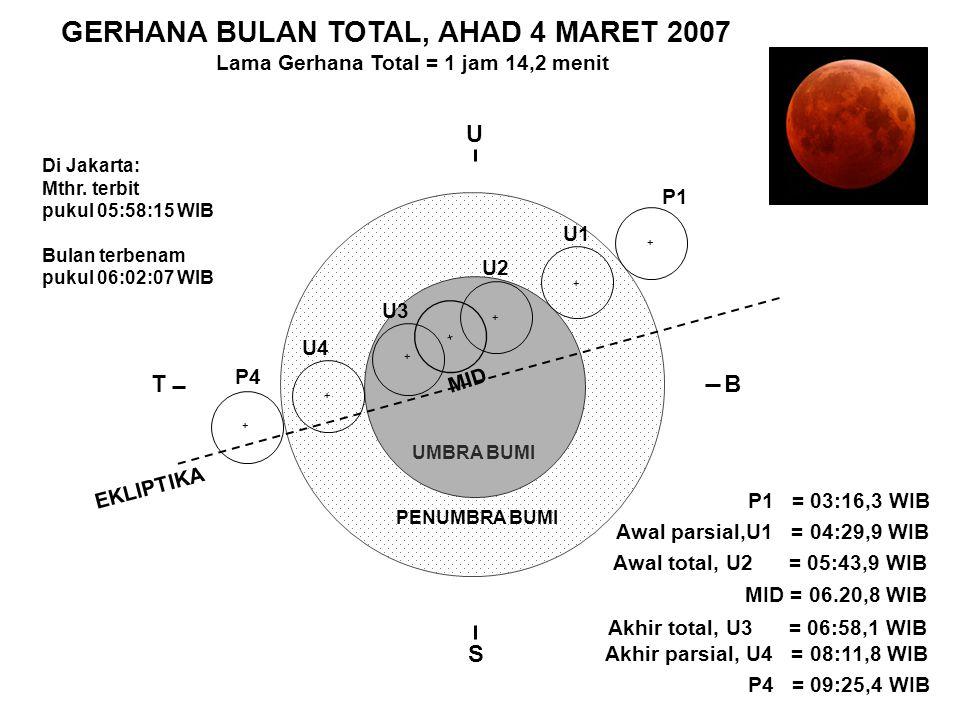 KONTAK : P1 = 23.42 WIB GERHANA BULAN TOTAL, AHAD 4 MARET 2007 U T B S