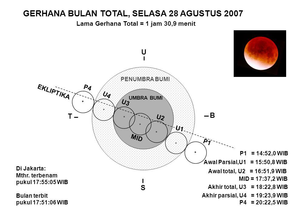 KONTAK : P1 = 23.42 WIB GERHANA BULAN TOTAL, SELASA 28 AGUSTUS 2007 U