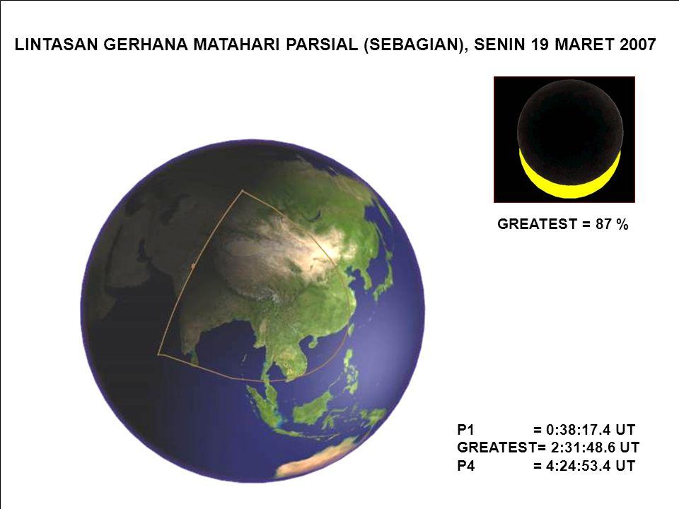 LINTASAN GERHANA MATAHARI PARSIAL (SEBAGIAN), SENIN 19 MARET 2007