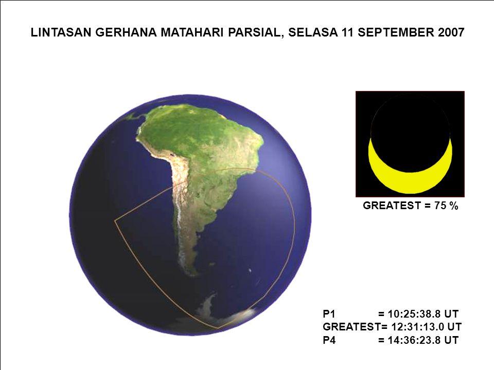 LINTASAN GERHANA MATAHARI PARSIAL, SELASA 11 SEPTEMBER 2007