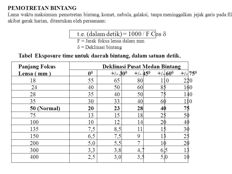 Tabel Eksposure time untuk daerah bintang, dalam satuan detik.