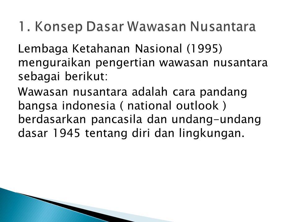 1. Konsep Dasar Wawasan Nusantara
