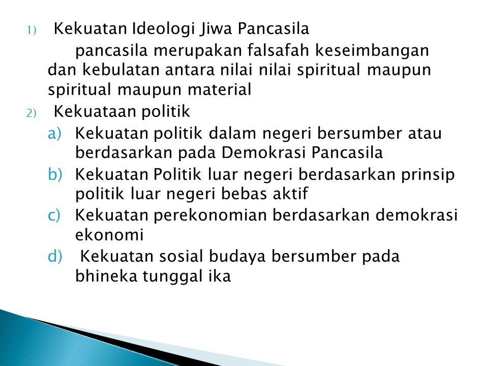 Kekuatan Ideologi Jiwa Pancasila