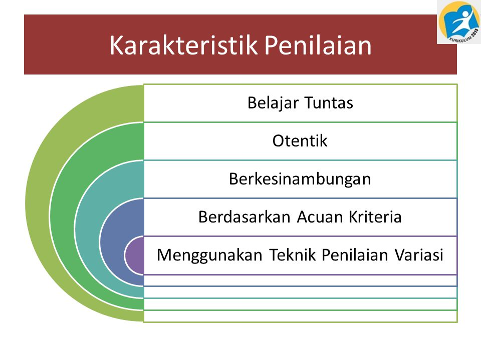 Karakteristik Penilaian