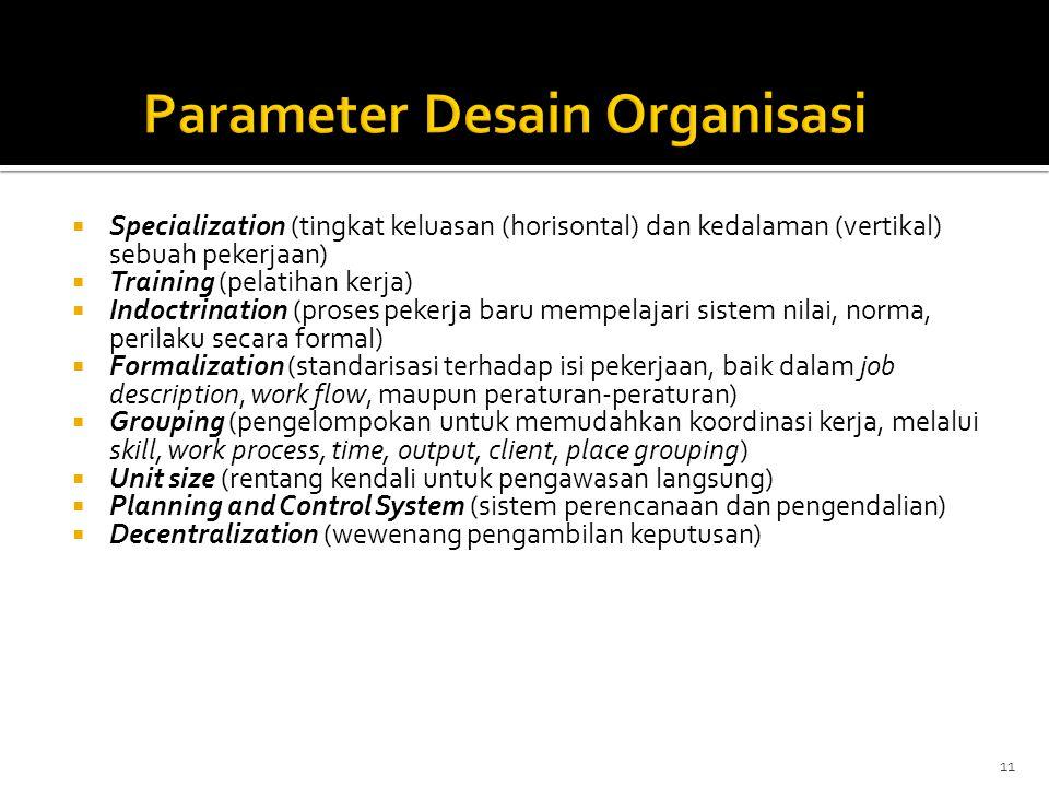Parameter Desain Organisasi