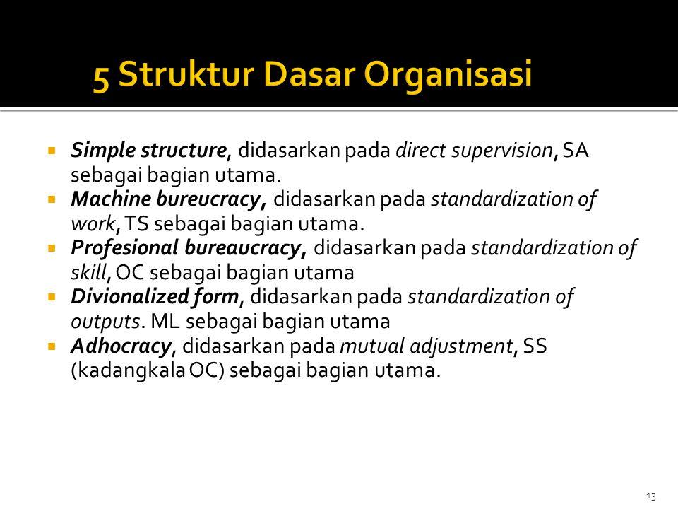 5 Struktur Dasar Organisasi