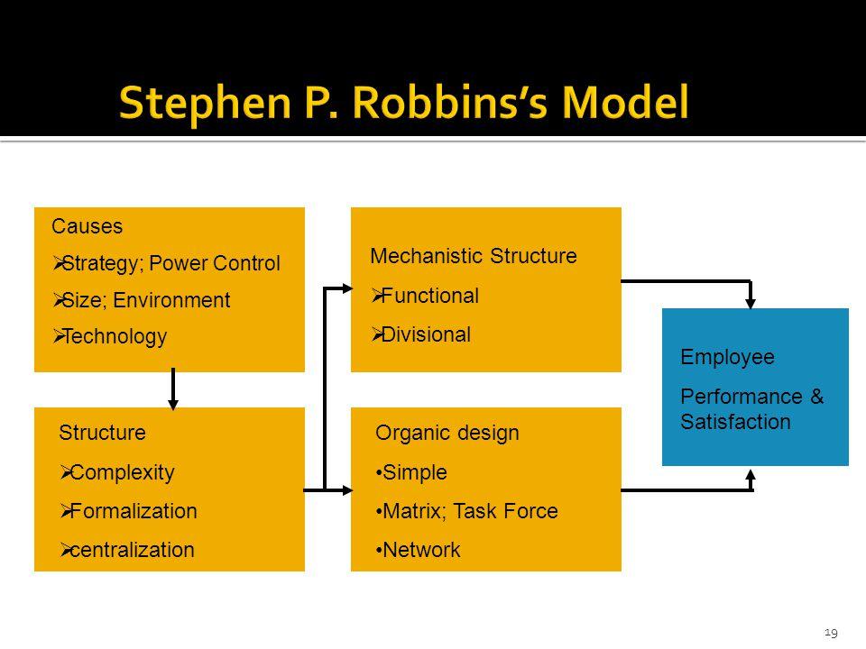 Stephen P. Robbins's Model