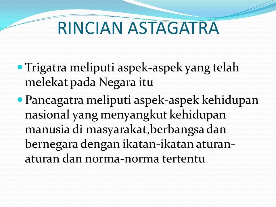 RINCIAN ASTAGATRA Trigatra meliputi aspek-aspek yang telah melekat pada Negara itu.