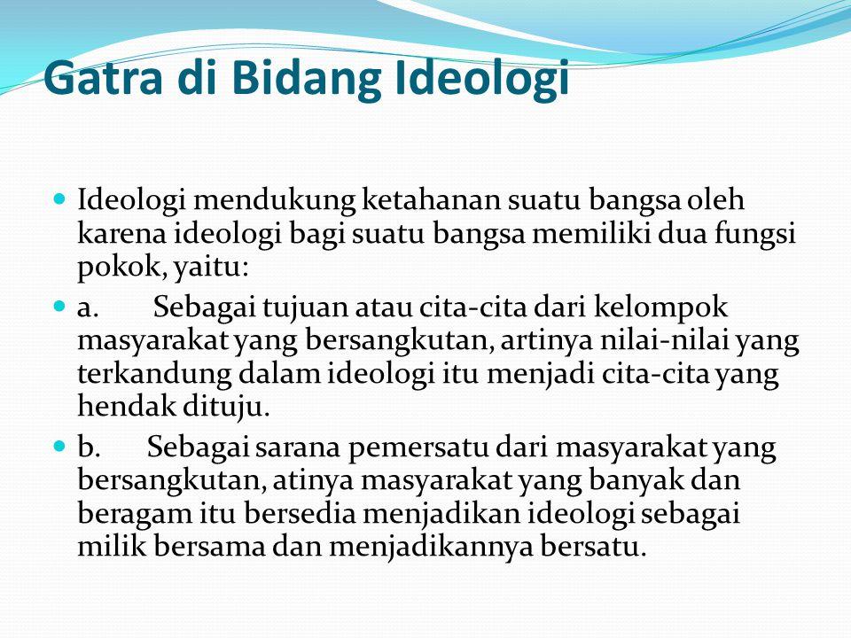 Gatra di Bidang Ideologi